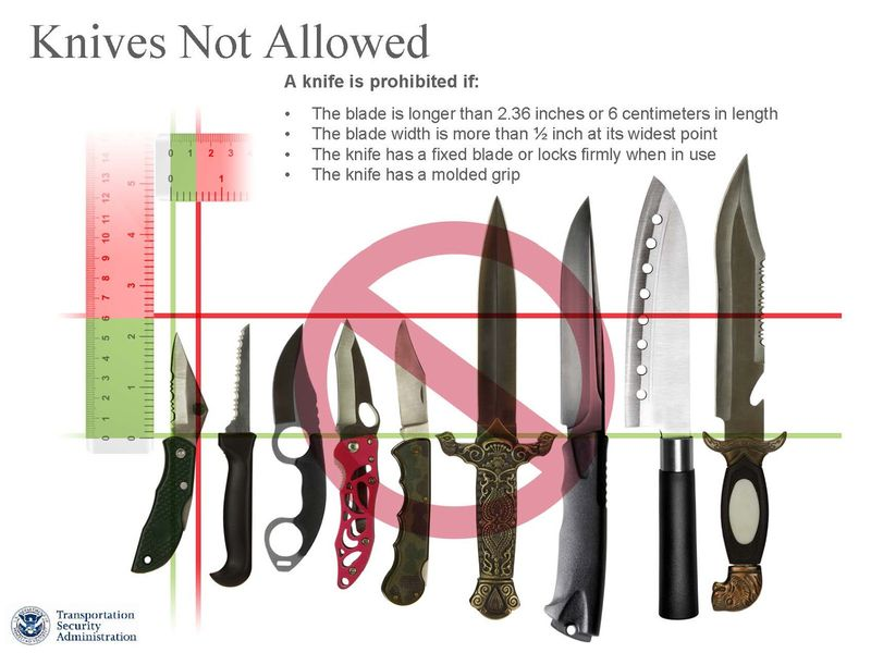 Knives - not allowed
