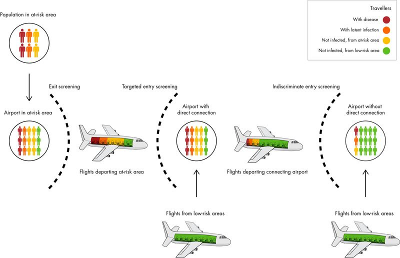 Airplanes_fig_updated_BWHO